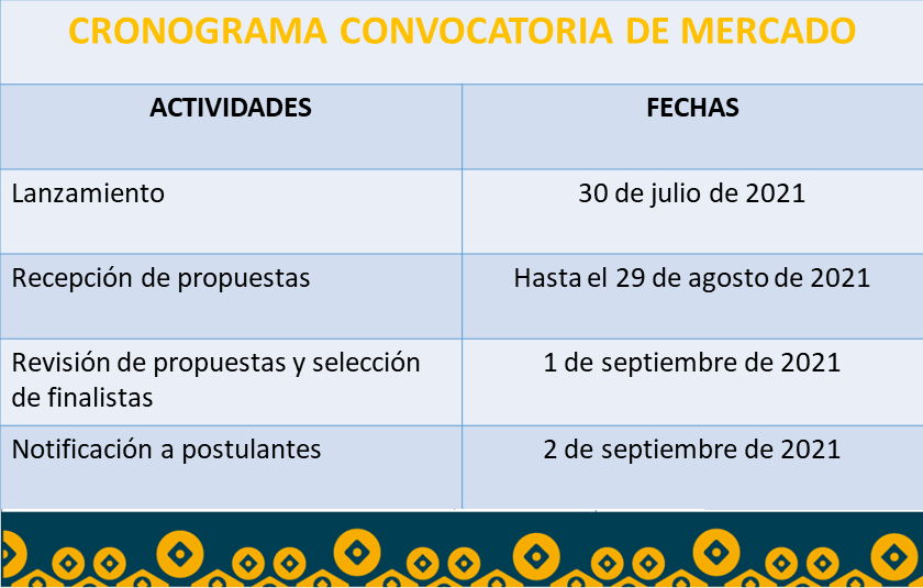 calendario convocatoria mercado 2021